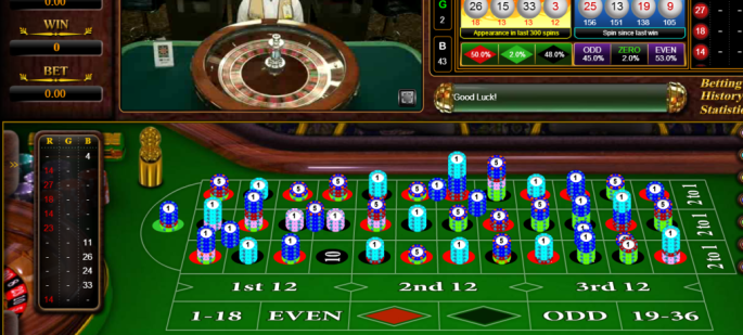 Taruhan SBobet Casino
